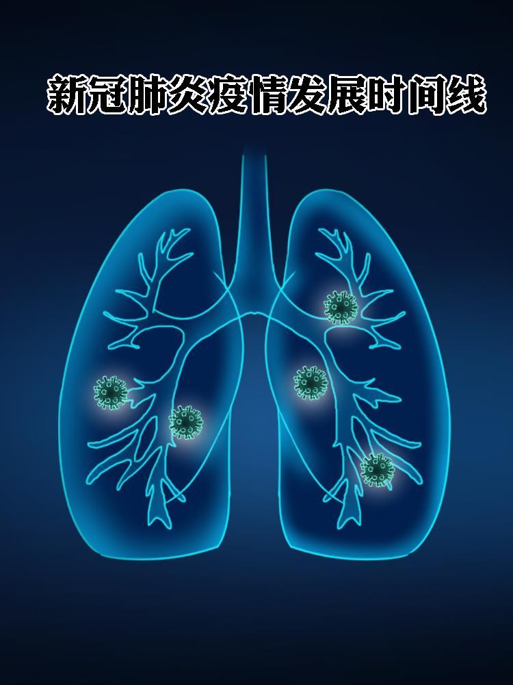 新冠肺炎疫情发展时间线